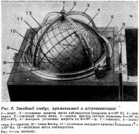 Секстан навигационный звездный глобус