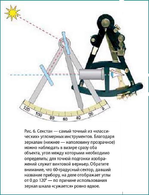 navigatsionniy-sekstan-prodazha